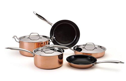 CeraStone Titanium CTT0114 8 Piece Triply with Titanium Cookware Set, Copper