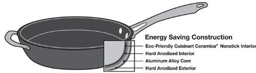 Energy Saving Construction